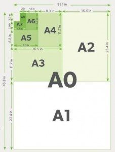 A-series-paper-sizes